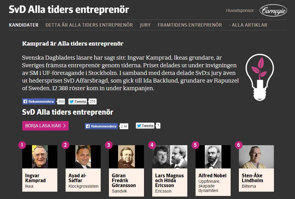 Sveriges entreprenörer